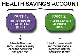 Health Savings Account Part 1 and 2